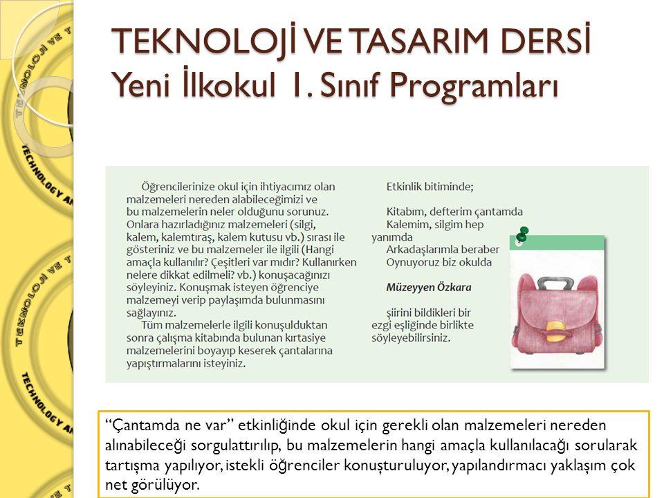 TEKNOLOJİ VE TASARIM DERSİ Yeni İlkokul 1. Sınıf Programları