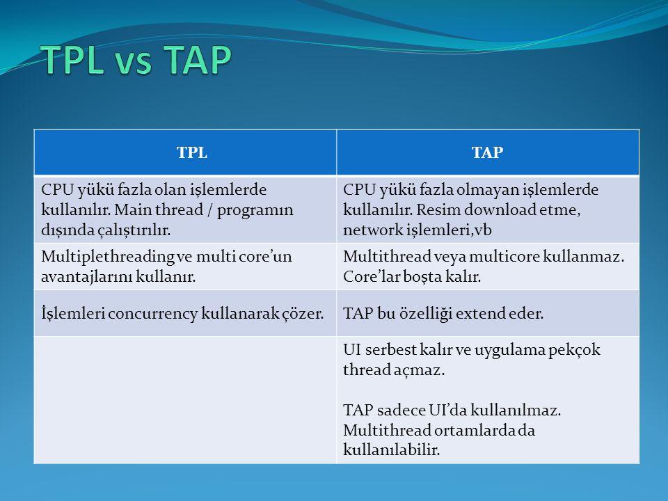 TPL vs TAP TPL. TAP. CPU yükü fazla olan işlemlerde kullanılır. Main thread / programın dışında çalıştırılır.