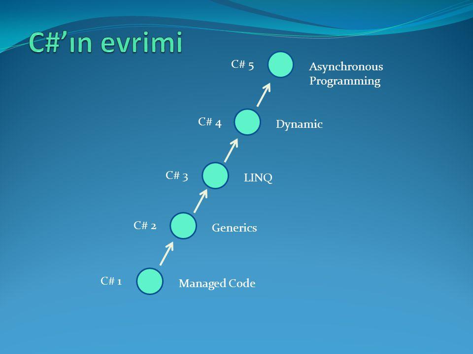 C#'ın evrimi C# 5 Asynchronous Programming C# 4 Dynamic C# 3 LINQ C# 2