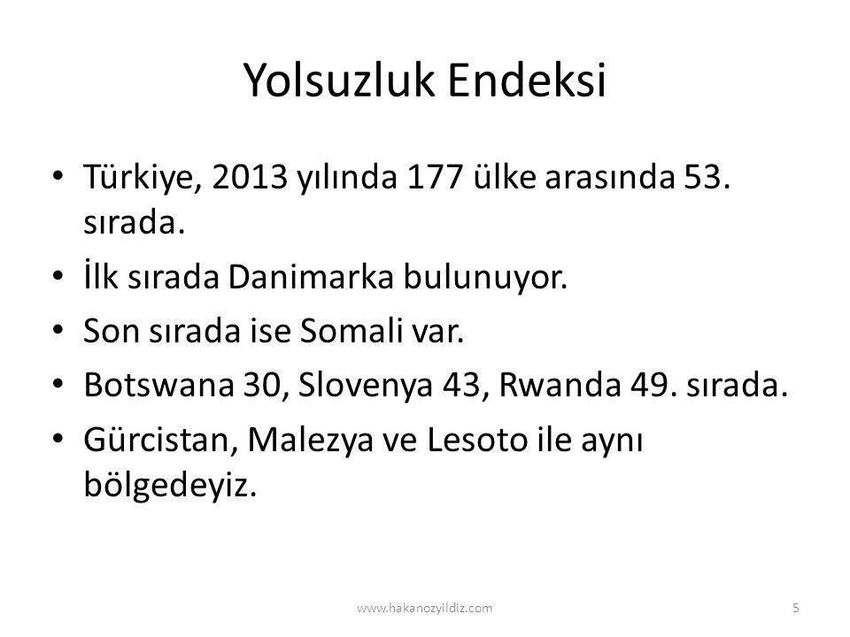 Yolsuzluk Endeksi Türkiye, 2013 yılında 177 ülke arasında 53. sırada.