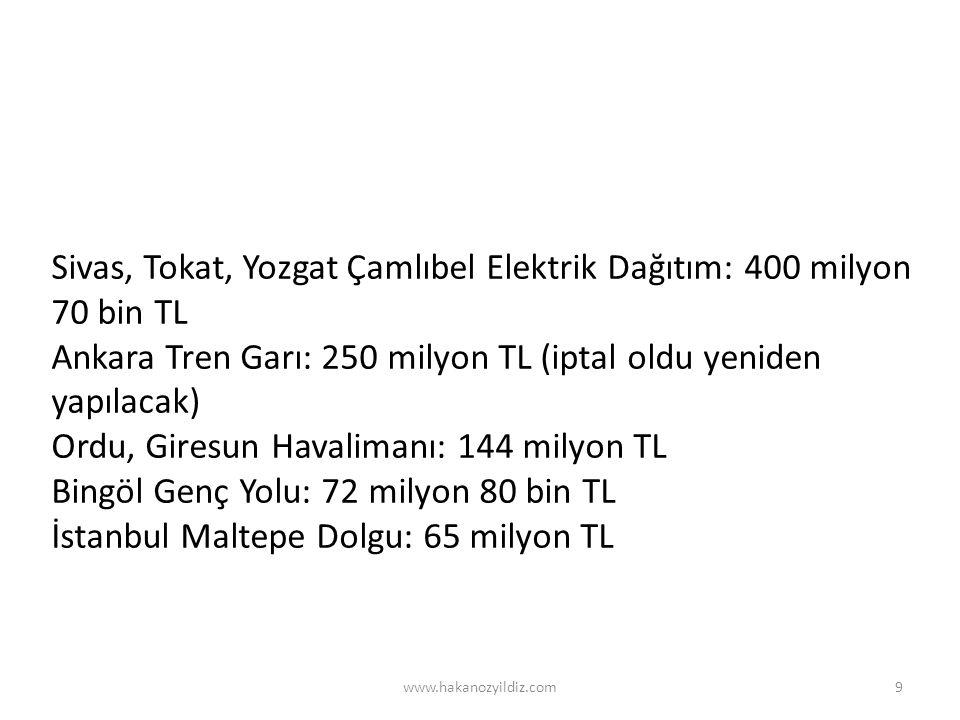 Sivas, Tokat, Yozgat Çamlıbel Elektrik Dağıtım: 400 milyon 70 bin TL Ankara Tren Garı: 250 milyon TL (iptal oldu yeniden yapılacak) Ordu, Giresun Havalimanı: 144 milyon TL Bingöl Genç Yolu: 72 milyon 80 bin TL İstanbul Maltepe Dolgu: 65 milyon TL