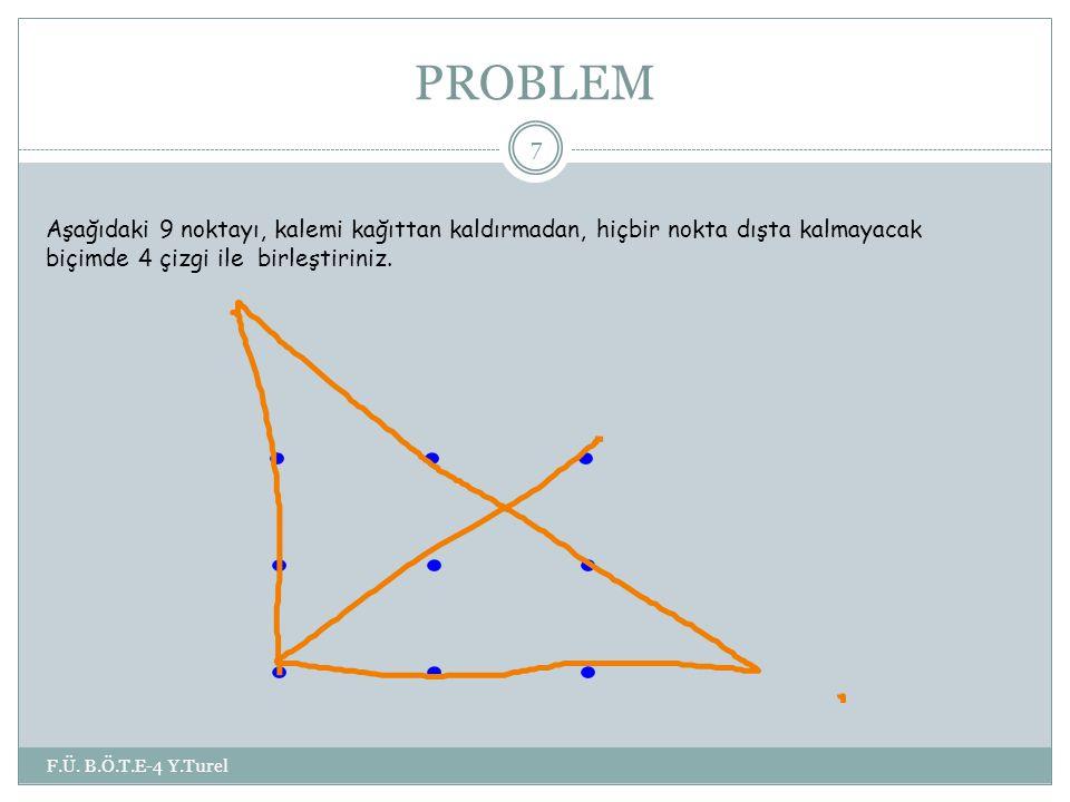 PROBLEM Aşağıdaki 9 noktayı, kalemi kağıttan kaldırmadan, hiçbir nokta dışta kalmayacak biçimde 4 çizgi ile birleştiriniz.