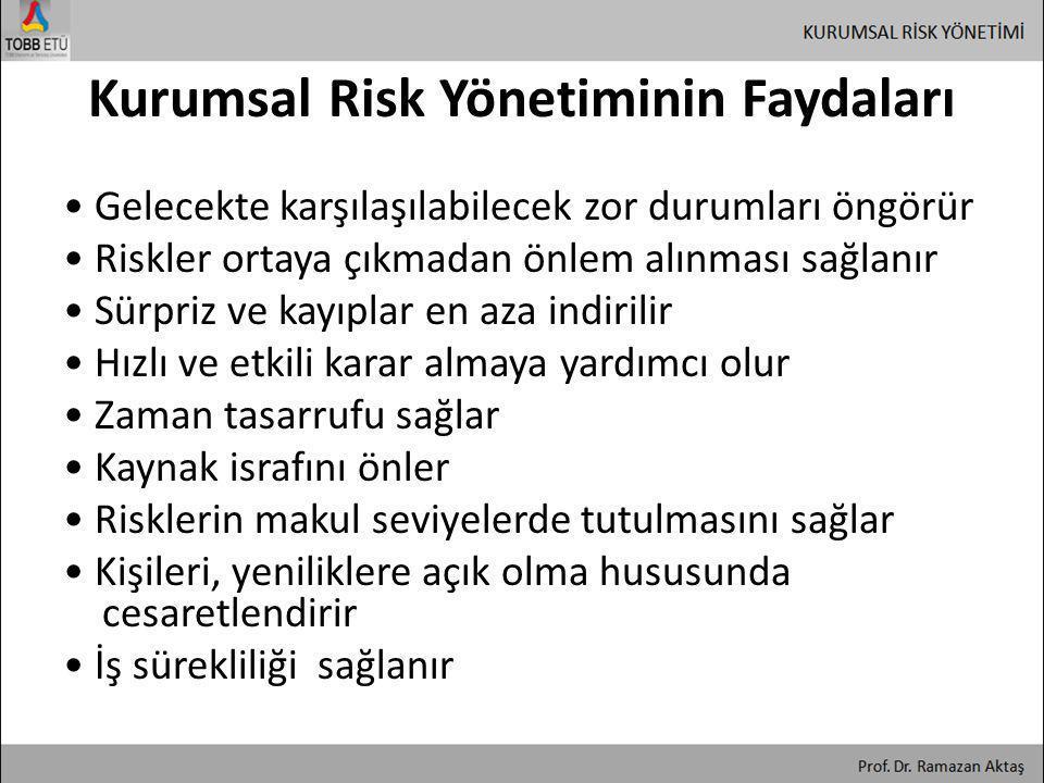 Kurumsal Risk Yönetiminin Faydaları