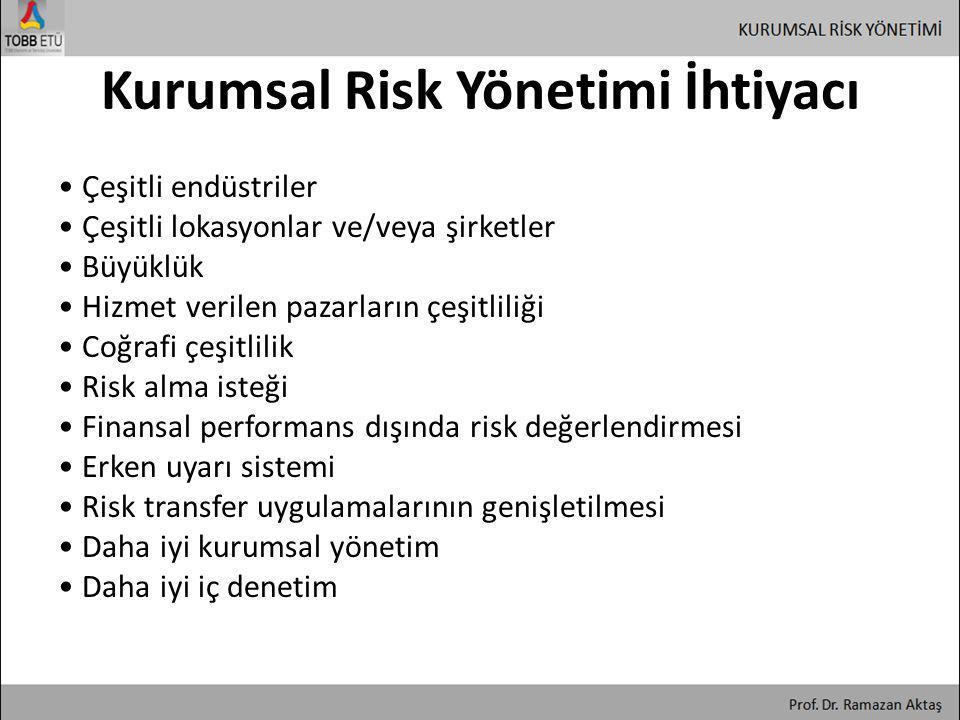 Kurumsal Risk Yönetimi İhtiyacı