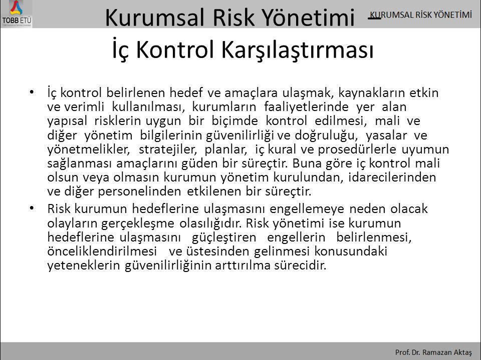 Kurumsal Risk Yönetimi – İç Kontrol Karşılaştırması
