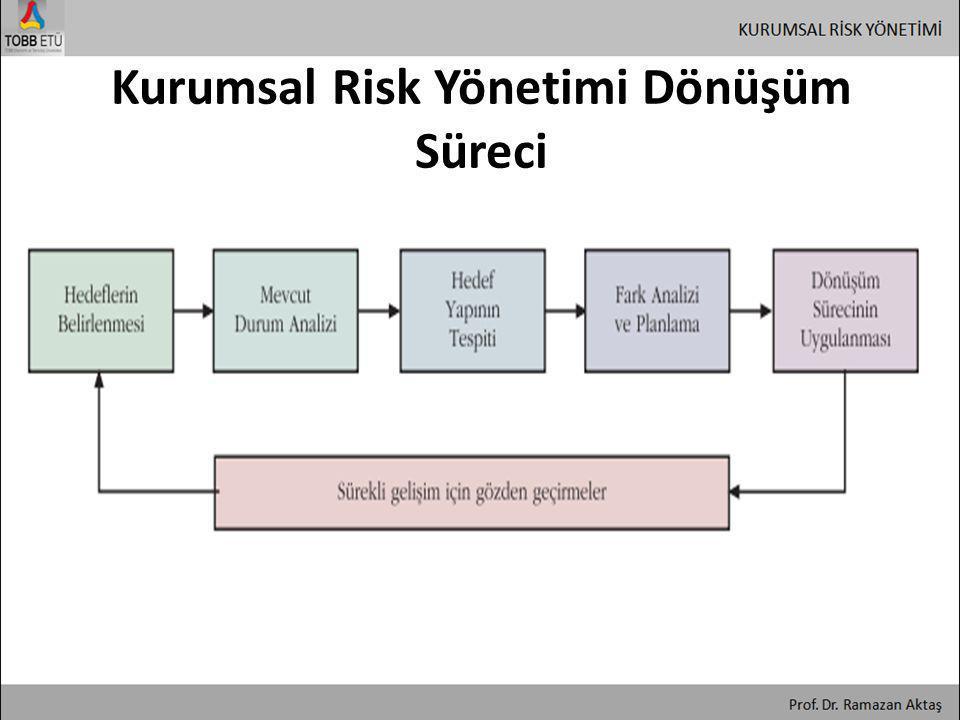 Kurumsal Risk Yönetimi Dönüşüm Süreci