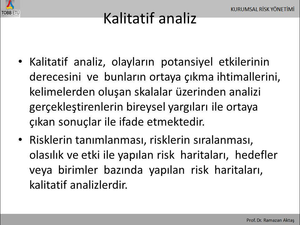 Kalitatif analiz