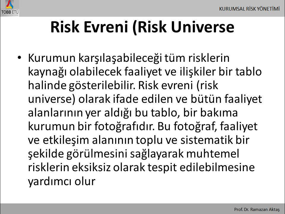 Risk Evreni (Risk Universe