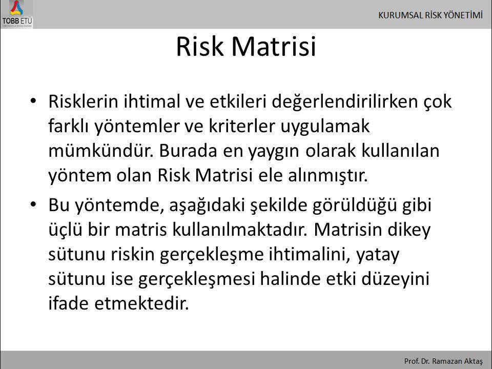 Risk Matrisi