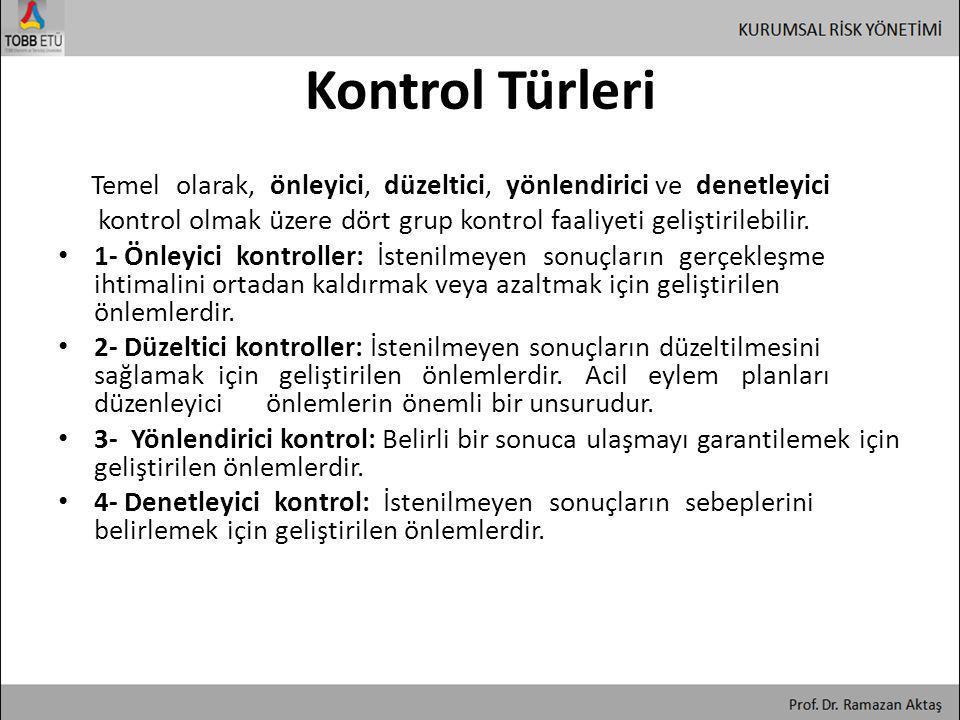 Kontrol Türleri Temel olarak, önleyici, düzeltici, yönlendirici ve denetleyici.