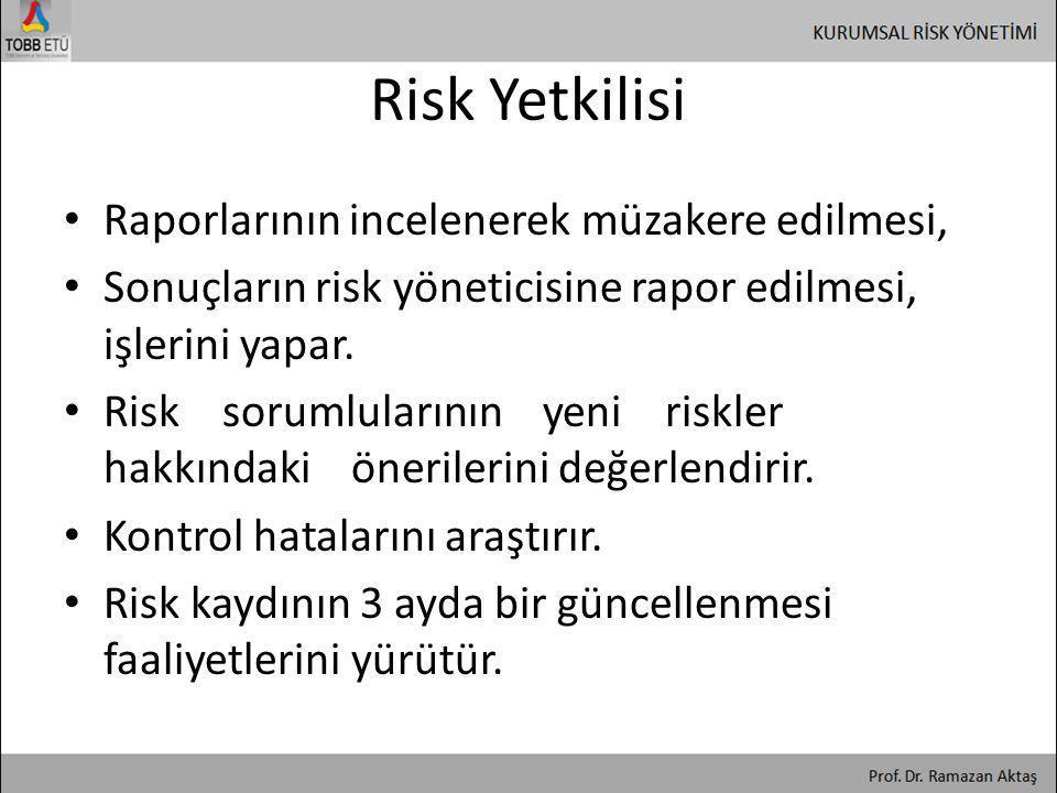 Risk Yetkilisi Raporlarının incelenerek müzakere edilmesi,