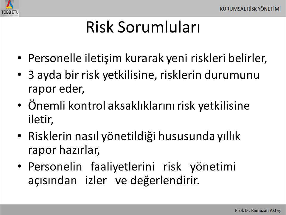 Risk Sorumluları Personelle iletişim kurarak yeni riskleri belirler,