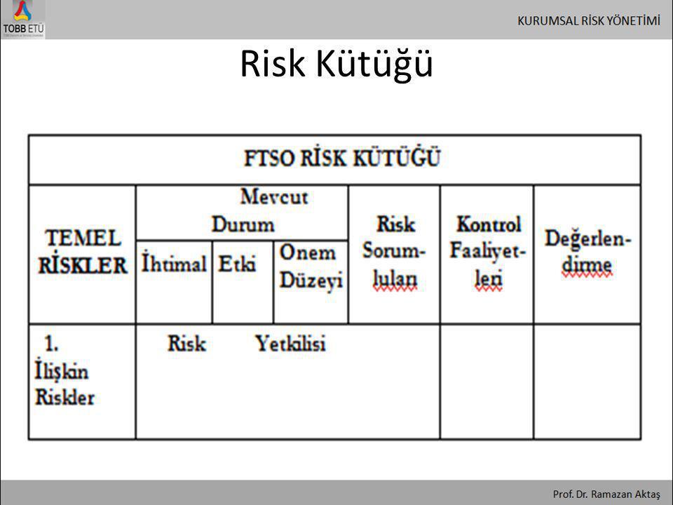Risk Kütüğü