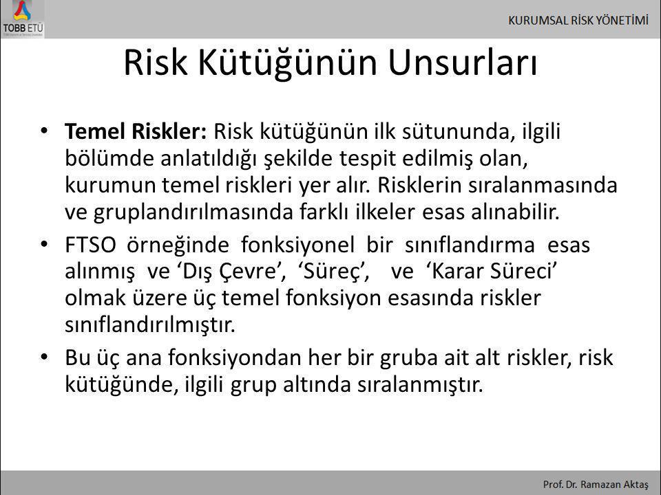 Risk Kütüğünün Unsurları