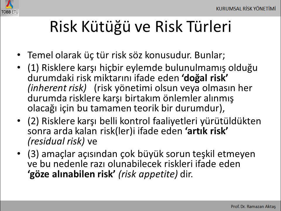 Risk Kütüğü ve Risk Türleri