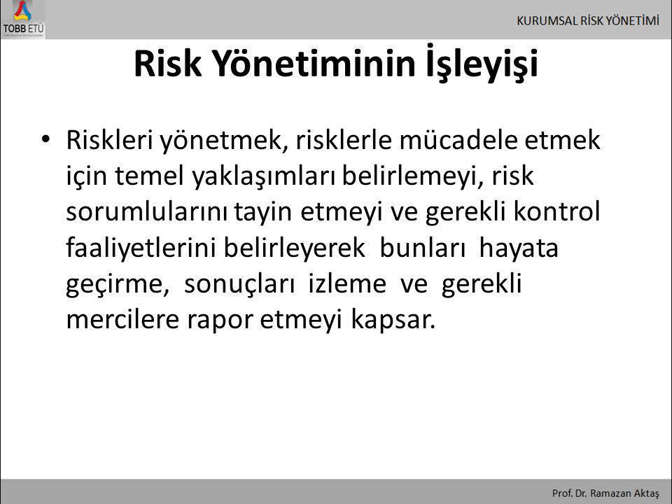 Risk Yönetiminin İşleyişi