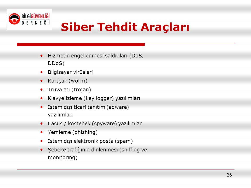 Siber Tehdit Araçları Hizmetin engellenmesi saldırıları (DoS, DDoS)