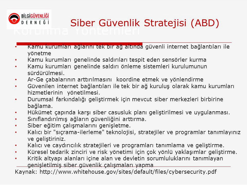 Siber Güvenlik Stratejisi (ABD)