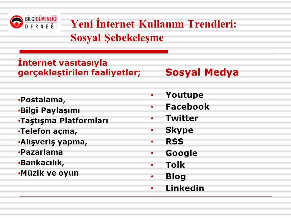 Yeni İnternet Kullanım Trendleri: Sosyal Şebekeleşme