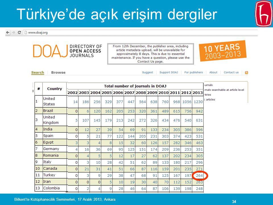 Türkiye'de açık erişim dergiler