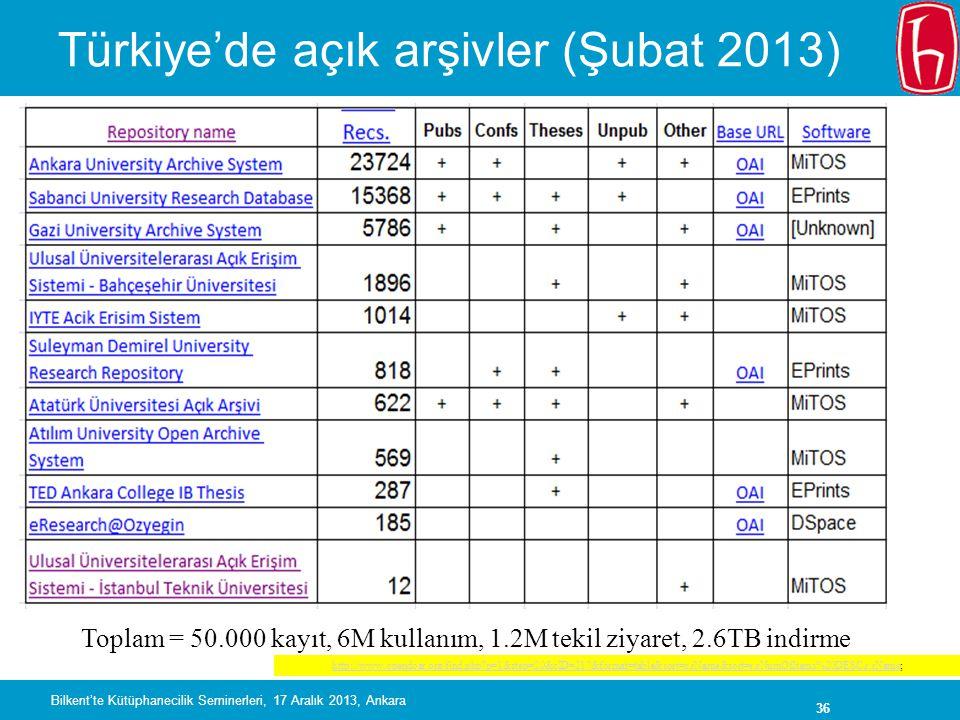 Türkiye'de açık arşivler (Şubat 2013)