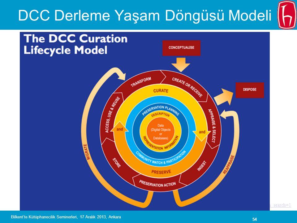 DCC Derleme Yaşam Döngüsü Modeli
