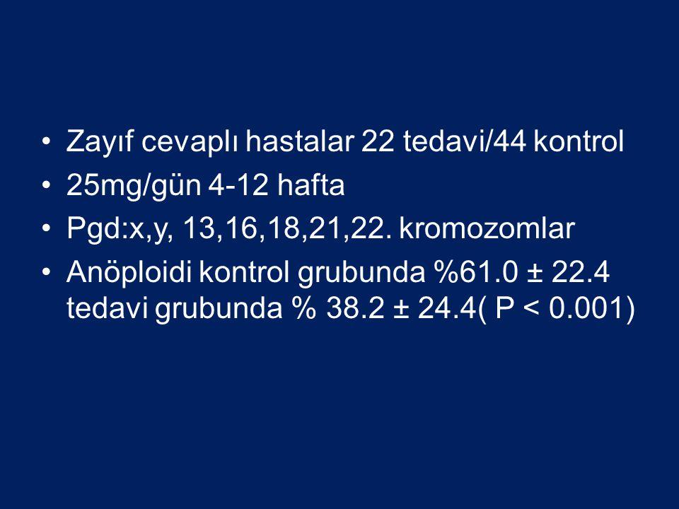 Zayıf cevaplı hastalar 22 tedavi/44 kontrol