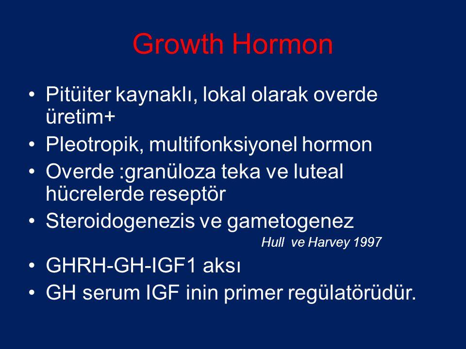 Growth Hormon Pitüiter kaynaklı, lokal olarak overde üretim+