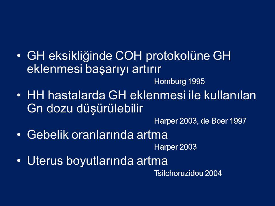 GH eksikliğinde COH protokolüne GH eklenmesi başarıyı artırır