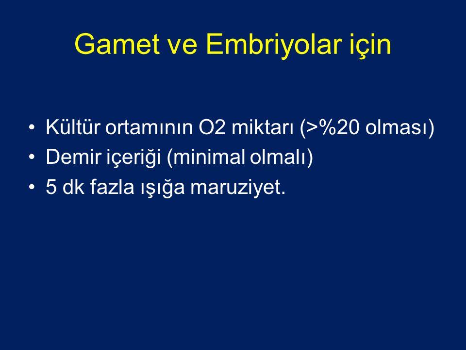 Gamet ve Embriyolar için