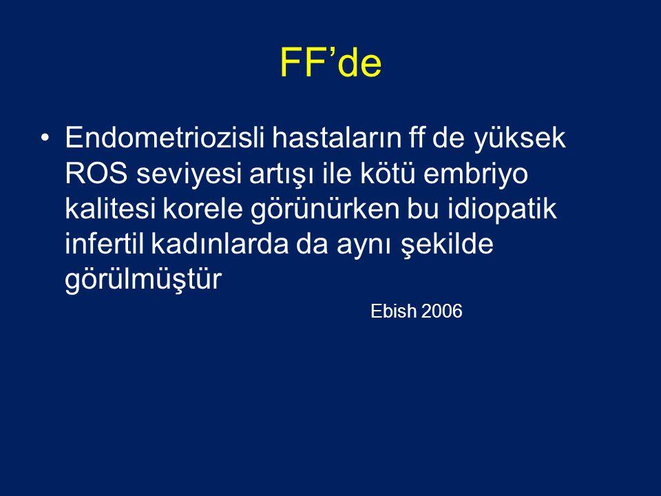 FF'de