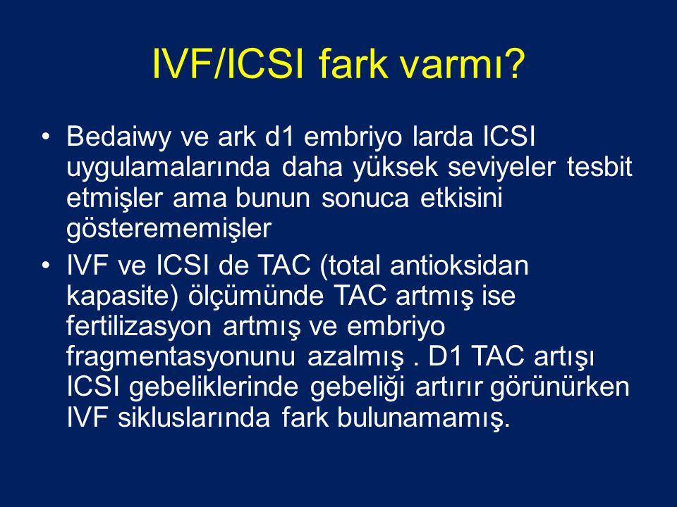 IVF/ICSI fark varmı