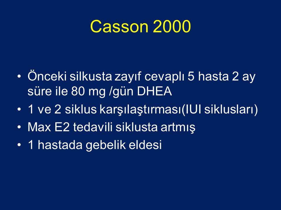 Casson 2000 Önceki silkusta zayıf cevaplı 5 hasta 2 ay süre ile 80 mg /gün DHEA. 1 ve 2 siklus karşılaştırması(IUI siklusları)