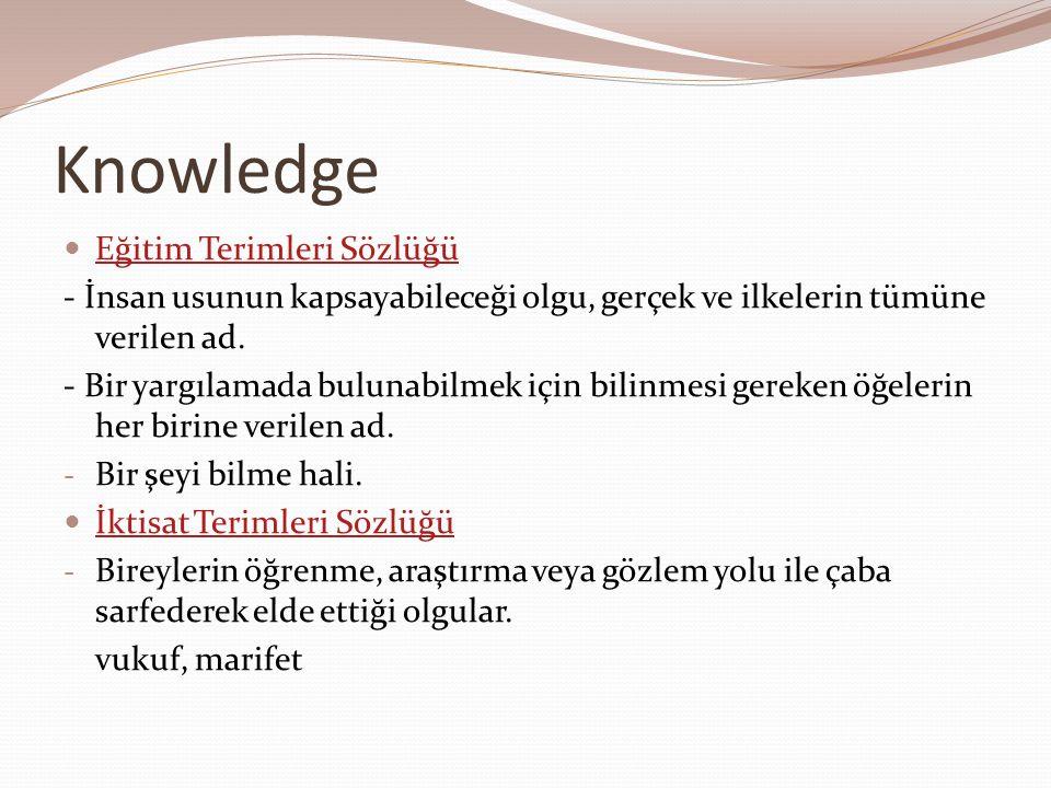 Knowledge Eğitim Terimleri Sözlüğü