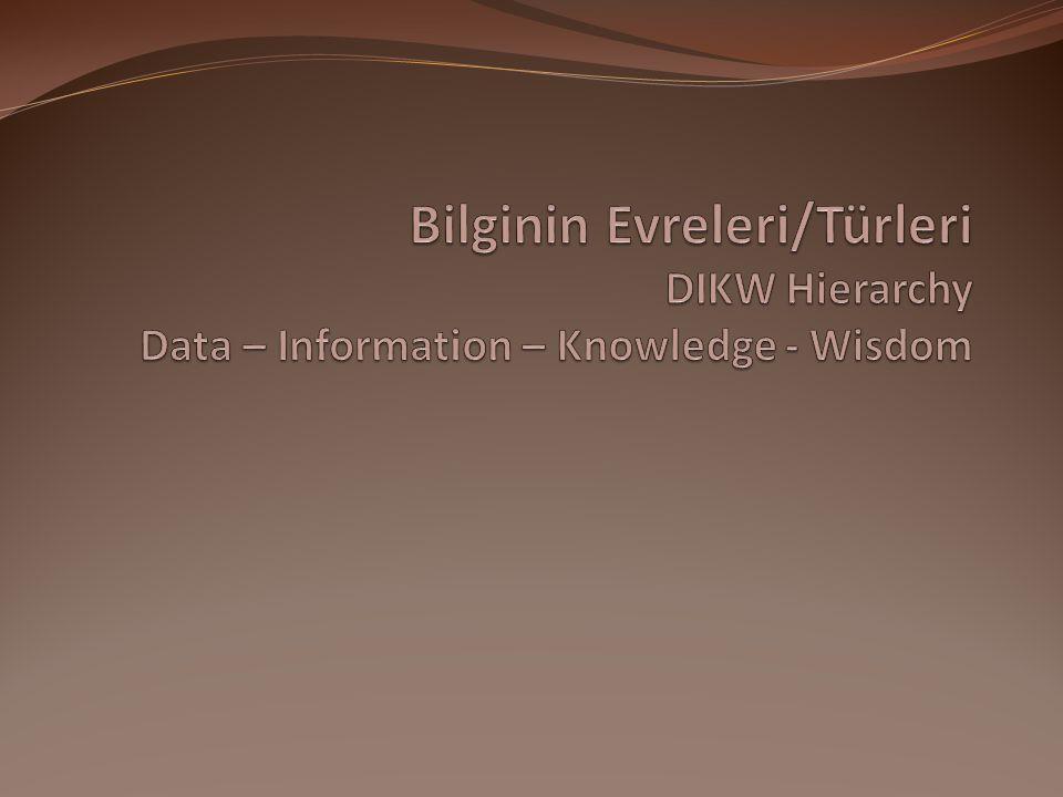Bilginin Evreleri/Türleri DIKW Hierarchy Data – Information – Knowledge - Wisdom