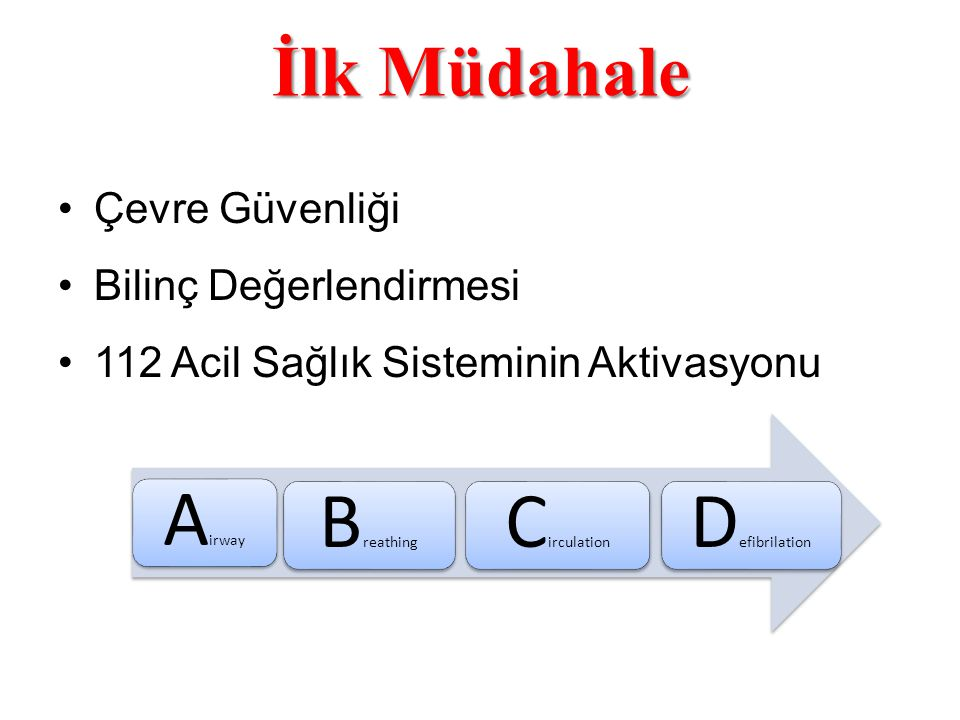 Airway Breathing Circulation Defibrilation İlk Müdahale