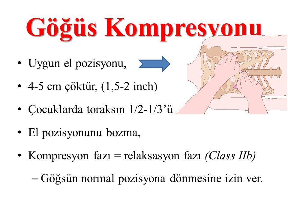 Göğüs Kompresyonu Uygun el pozisyonu, 4-5 cm çöktür, (1,5-2 inch)