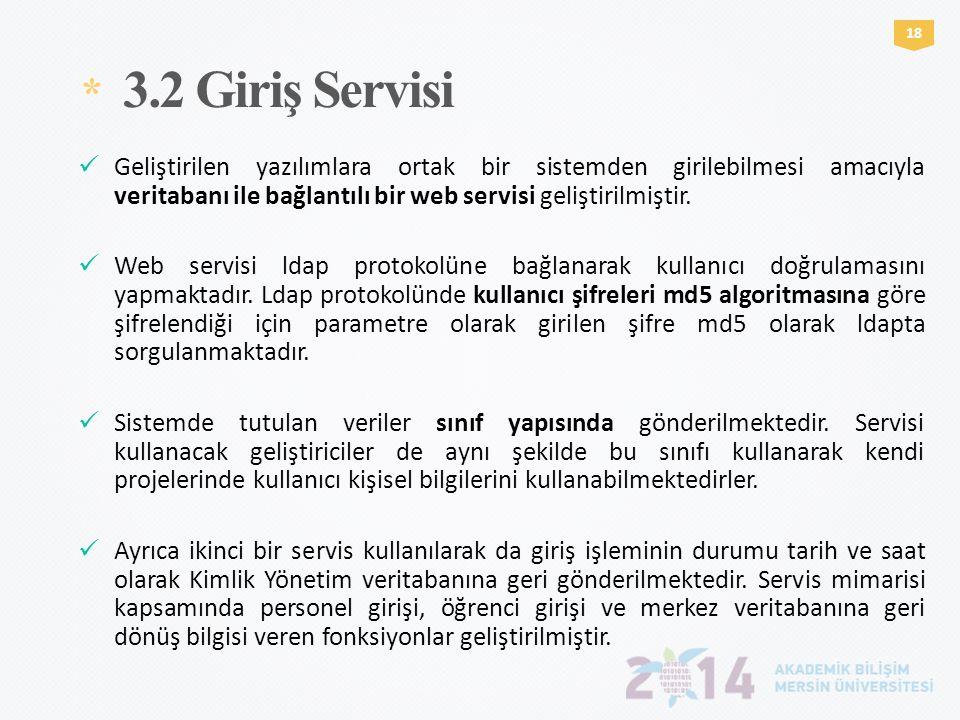 18 * 3.2 Giriş Servisi.