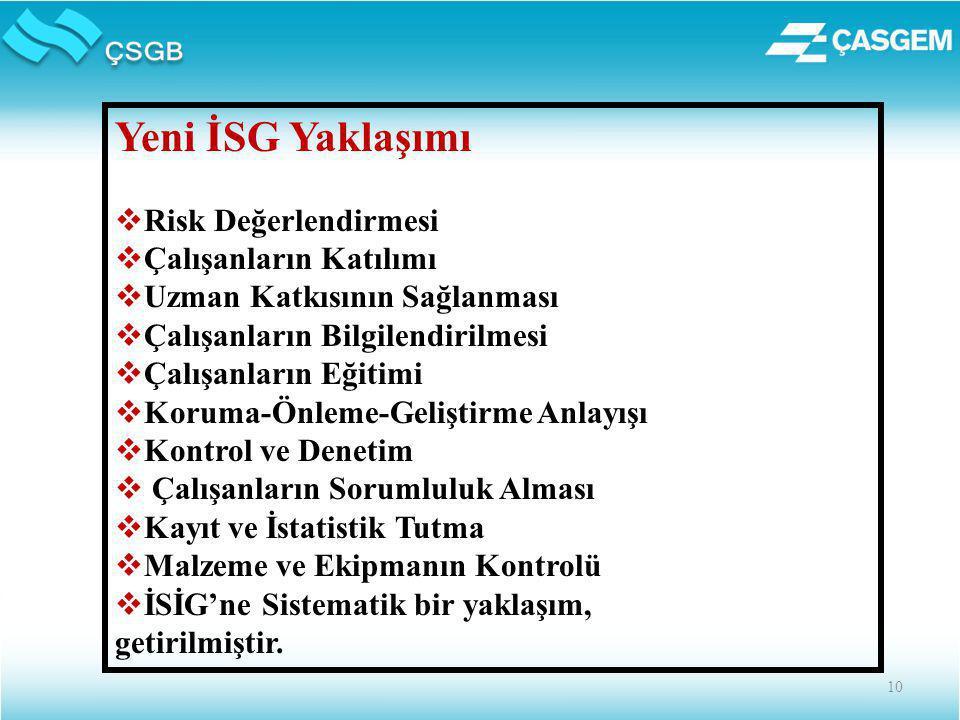 Yeni İSG Yaklaşımı Risk Değerlendirmesi Çalışanların Katılımı