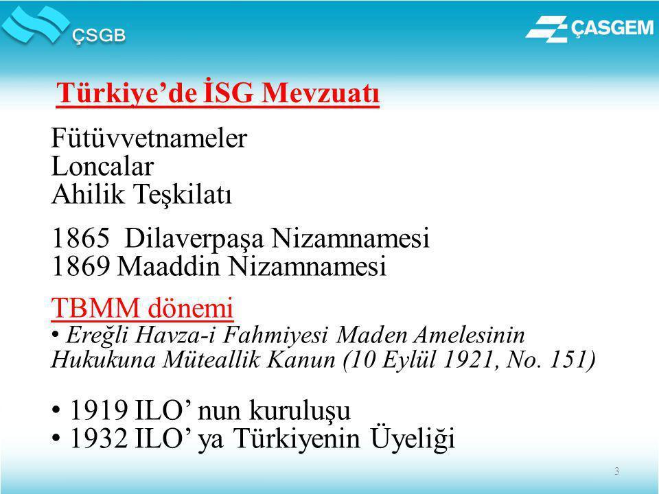 Türkiye'de İSG Mevzuatı