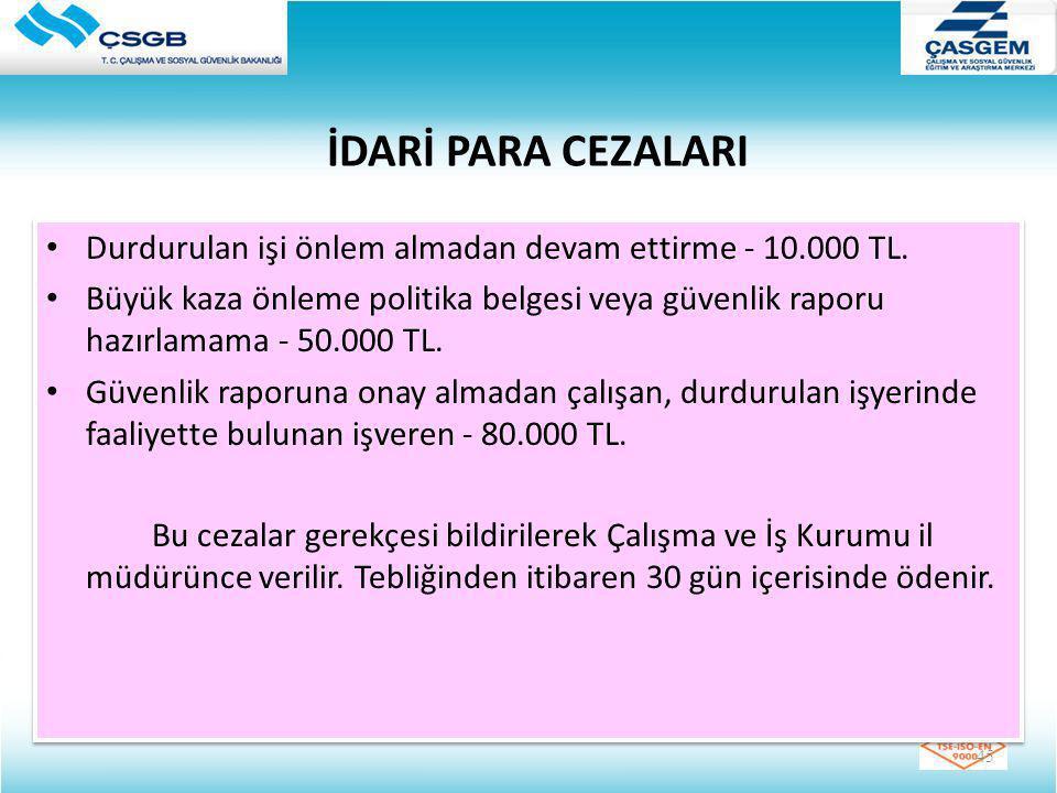 İDARİ PARA CEZALARI Durdurulan işi önlem almadan devam ettirme - 10.000 TL.