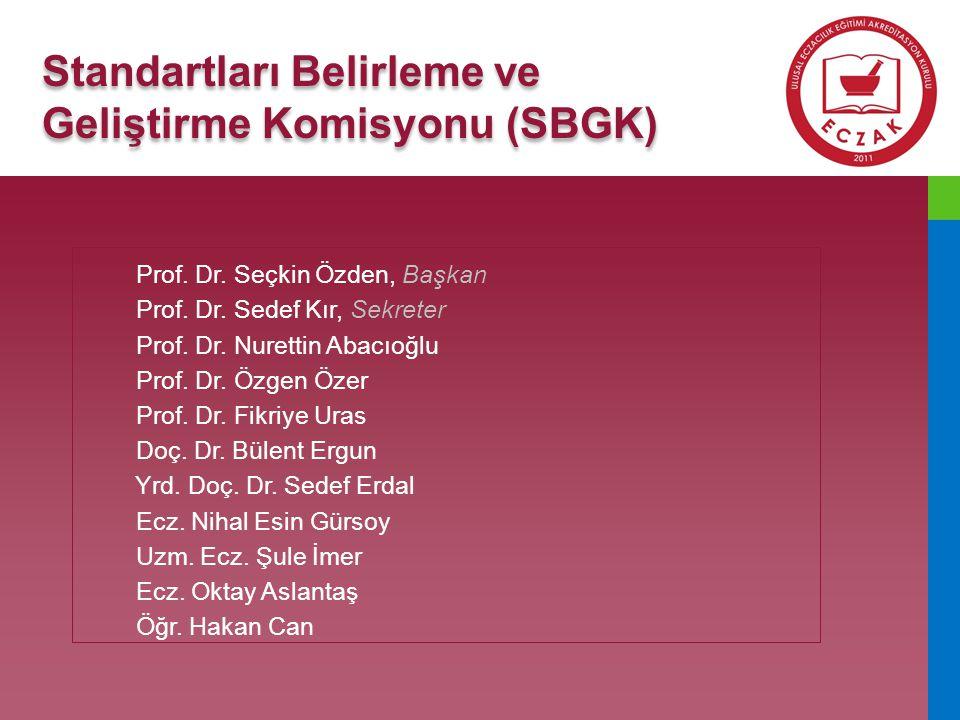 Standartları Belirleme ve Geliştirme Komisyonu (SBGK)