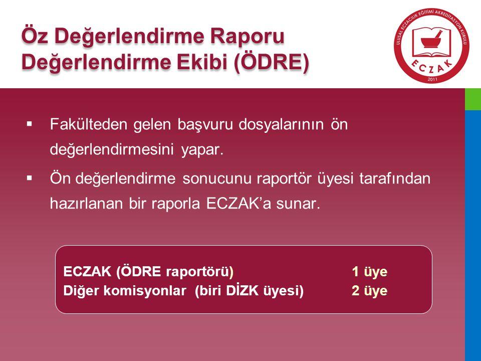 Öz Değerlendirme Raporu Değerlendirme Ekibi (ÖDRE)