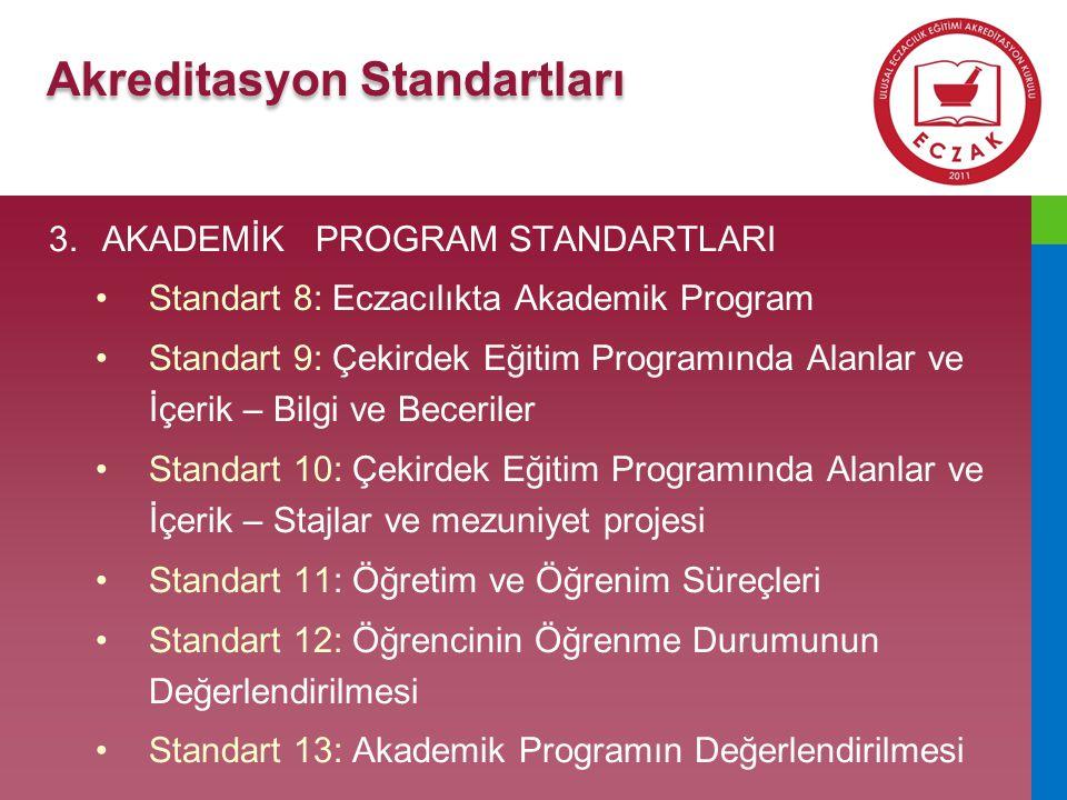 Akreditasyon Standartları