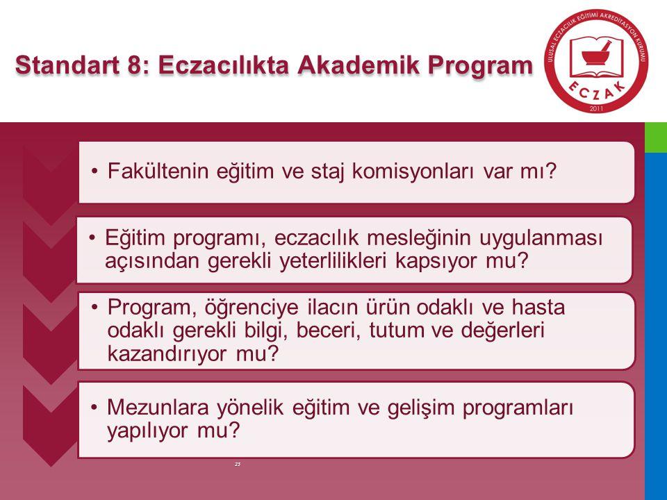 Standart 8: Eczacılıkta Akademik Program
