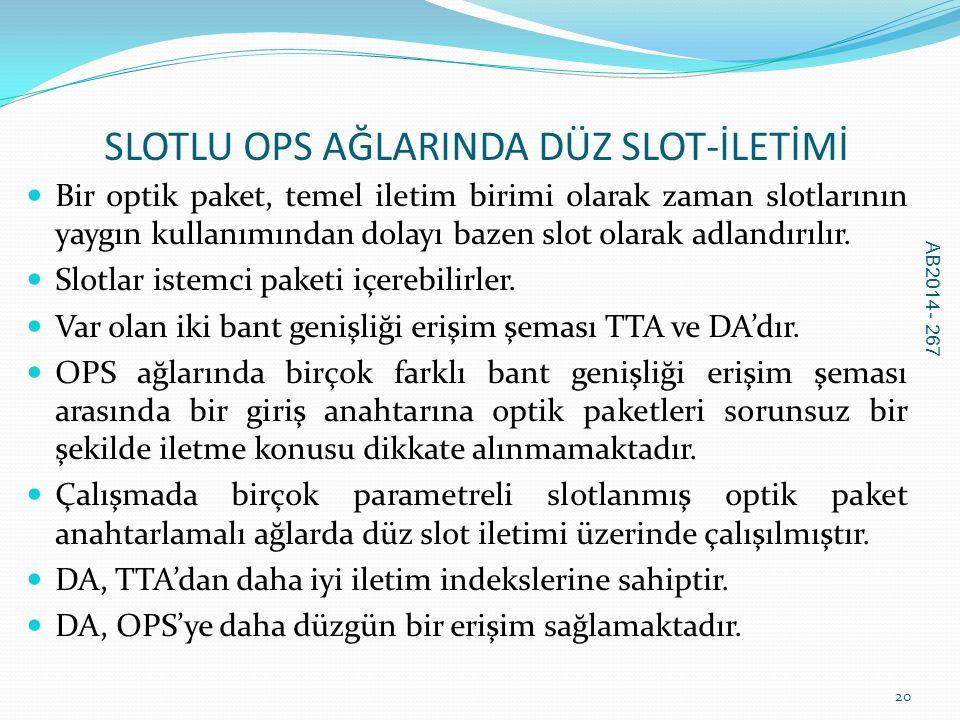 SLOTLU OPS AĞLARINDA DÜZ SLOT-İLETİMİ