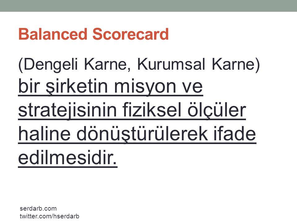 Balanced Scorecard (Dengeli Karne, Kurumsal Karne) bir şirketin misyon ve stratejisinin fiziksel ölçüler haline dönüştürülerek ifade edilmesidir.