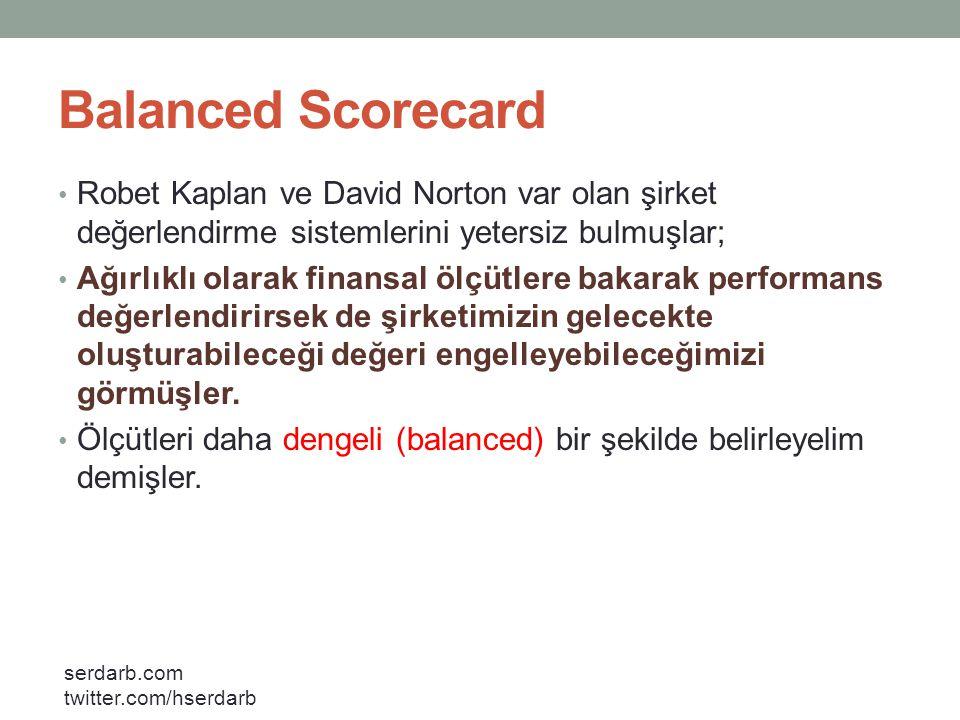 Balanced Scorecard Robet Kaplan ve David Norton var olan şirket değerlendirme sistemlerini yetersiz bulmuşlar;