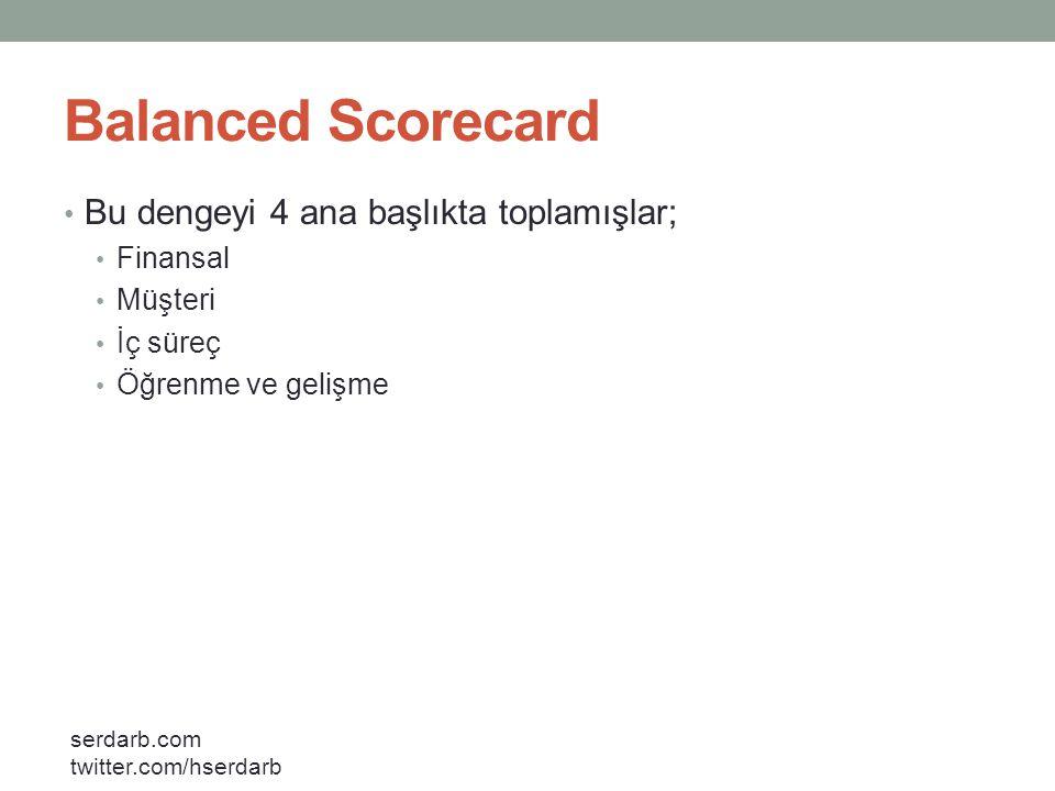 Balanced Scorecard Bu dengeyi 4 ana başlıkta toplamışlar; Finansal