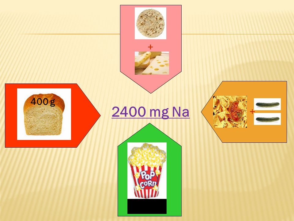 + 400 g + 2400 mg Na 120 g
